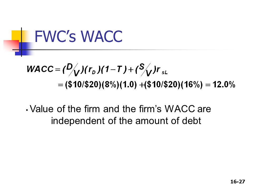 16-27 FWC's WACC Value of the firm and the firm's WACC are independent of the amount of debt