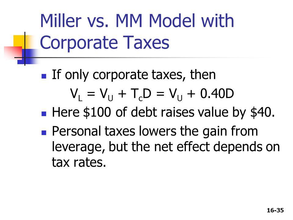 16-35 Miller vs.