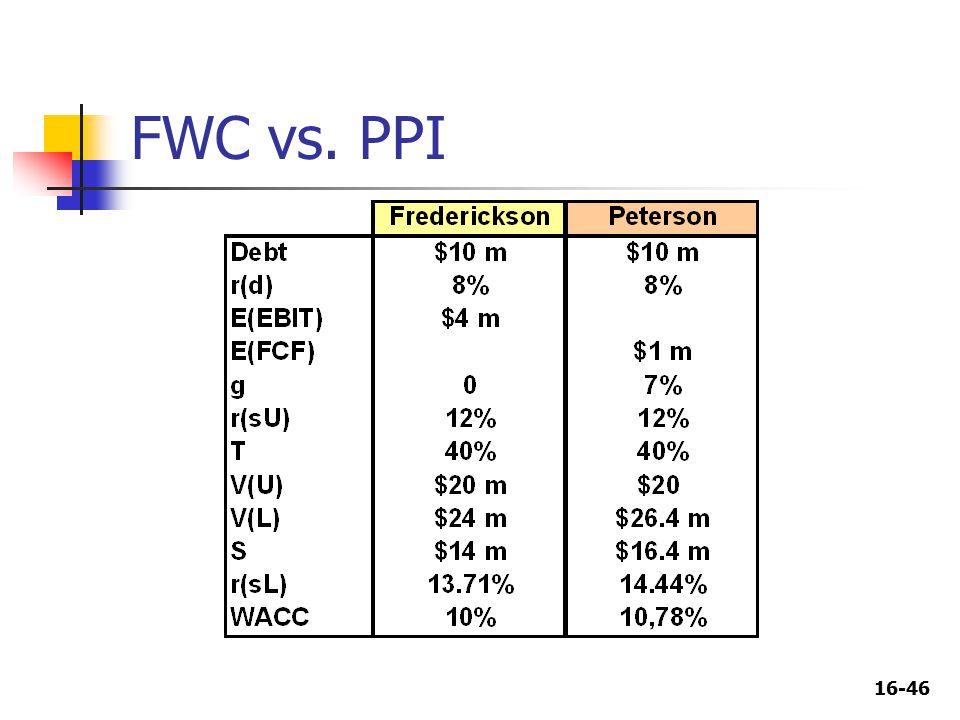 16-46 FWC vs. PPI
