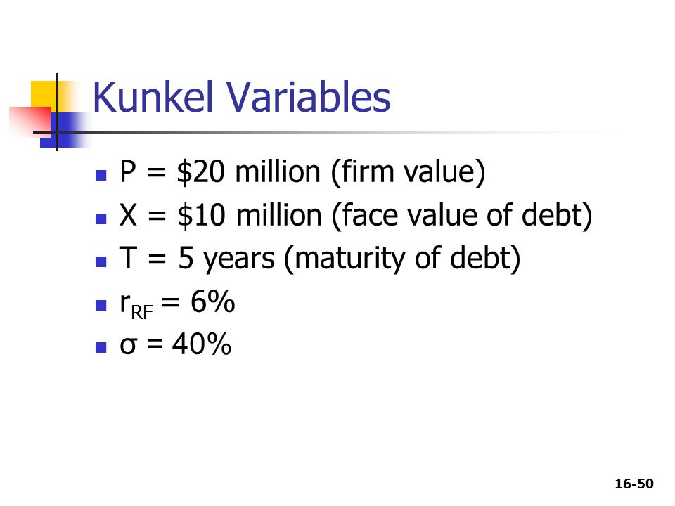 16-50 Kunkel Variables P = $20 million (firm value) X = $10 million (face value of debt) T = 5 years (maturity of debt) r RF = 6% σ = 40%
