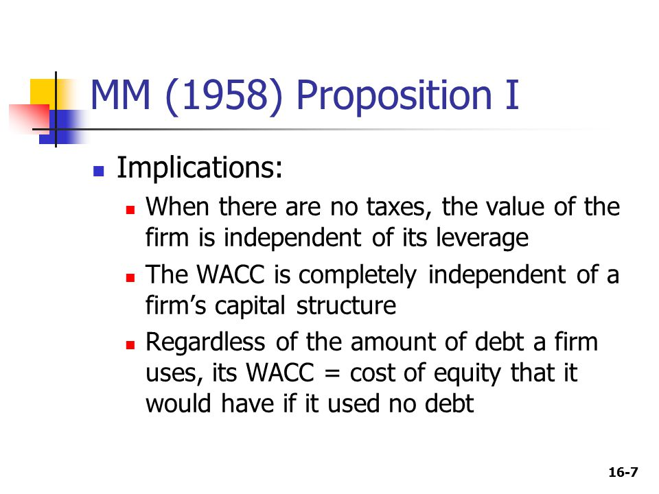 16-7 MM (1958) Proposition I Implications: When there are no taxes, the value of the firm is independent of its leverage The WACC is completely independent of a firm's capital structure Regardless of the amount of debt a firm uses, its WACC = cost of equity that it would have if it used no debt