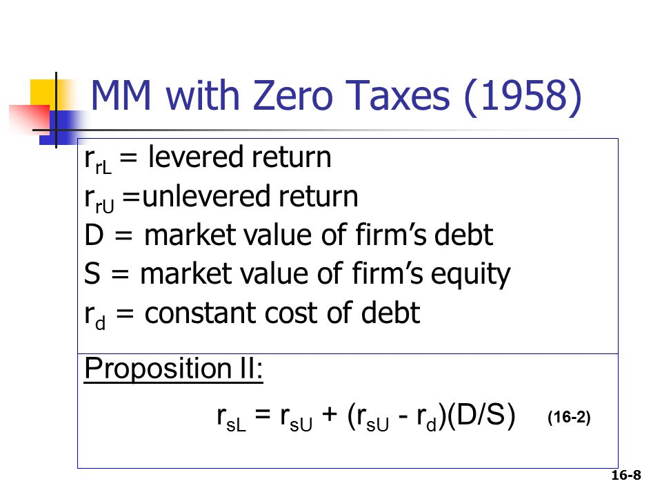 16-9 MM (1958) Proposition II When there are no taxes: (1) The cost of equity to an unlevered firm in the same risk class, r sU, plus (2) A risk premium depending on the difference between an unlevered firm's costs of debt and equity and the amount of debt used As debt increases, the cost of equity also increases, and in a mathematically precise manner.