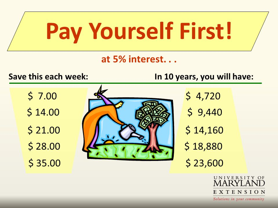 Pay Yourself First.at 5% interest...