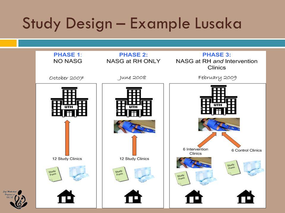 Study Design – Example Lusaka