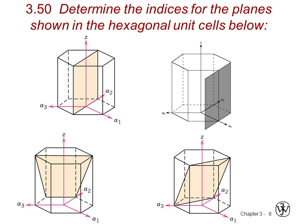 Chapter 3 - 3.50 Determine the indices for the planes shown in the hexagonal unit cells below: 8