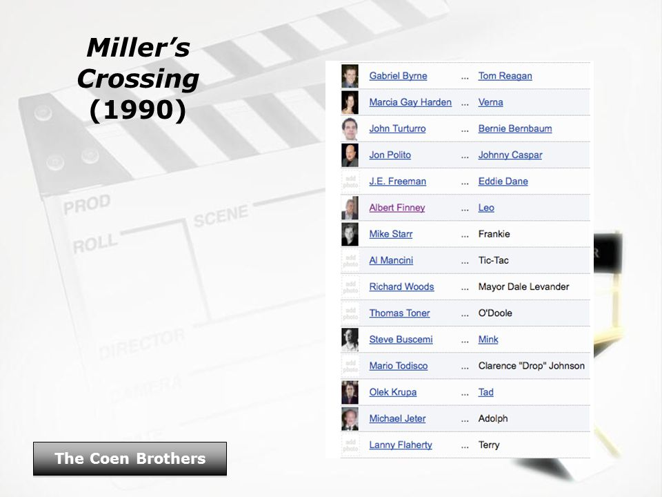 Miller's Crossing (1990) The Coen Brothers
