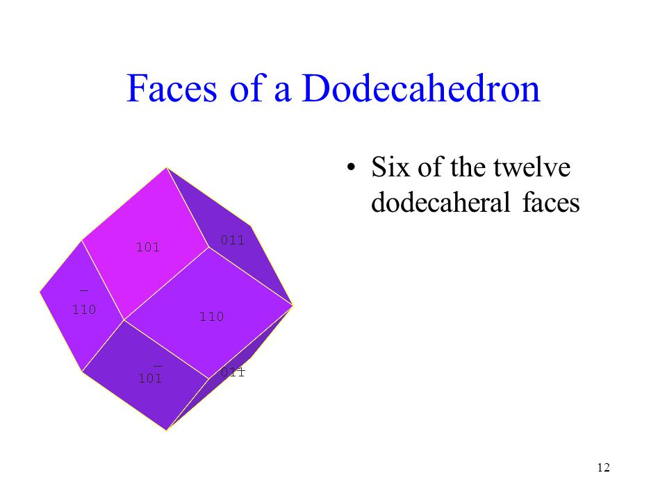 12 Faces of a Dodecahedron Six of the twelve dodecaheral faces