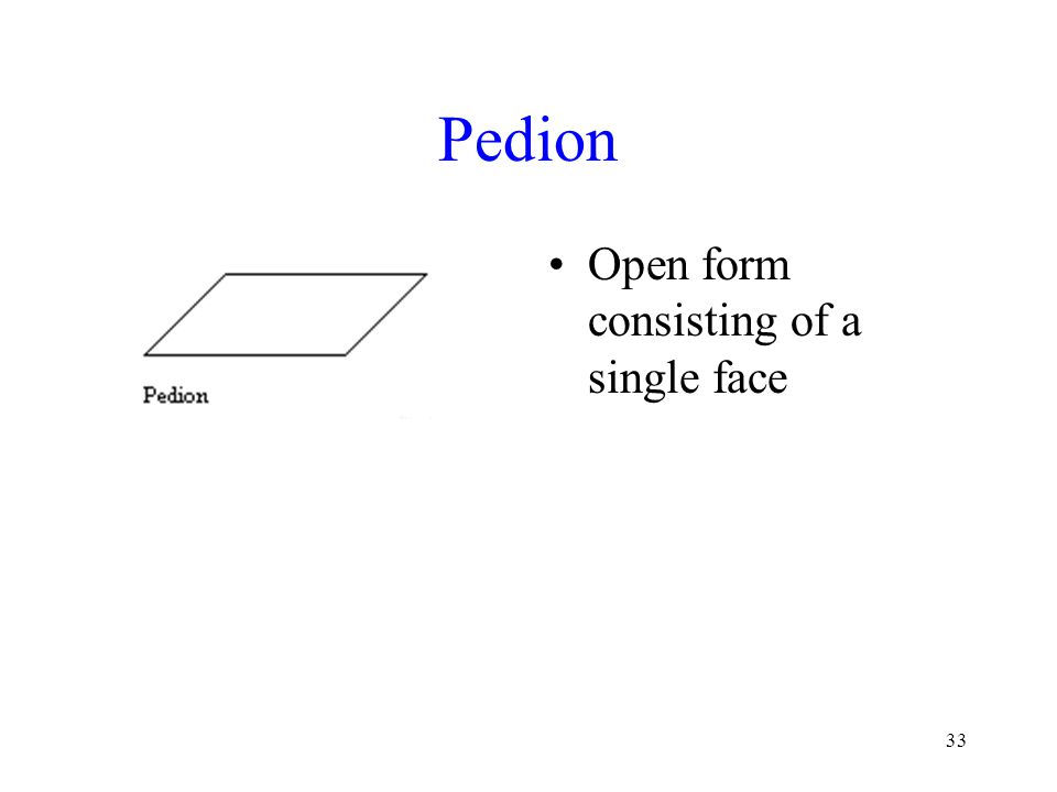 33 Pedion Open form consisting of a single face