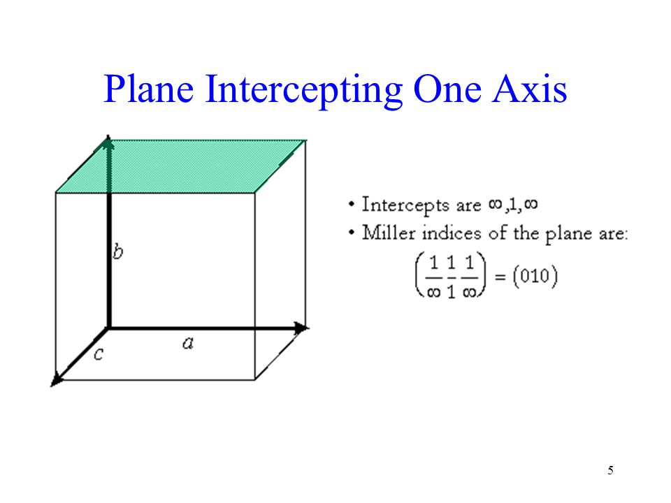 26 Zone Axis Calculation 2 Given planes (201), (120) 2│0 1 2 0│1 1│2 0 1 2│0 (0x0-2x1, 1x1-0x2,2x2-1x0) = -2 1 4 Zone axis is This is simply the same direction, in the opposite sense