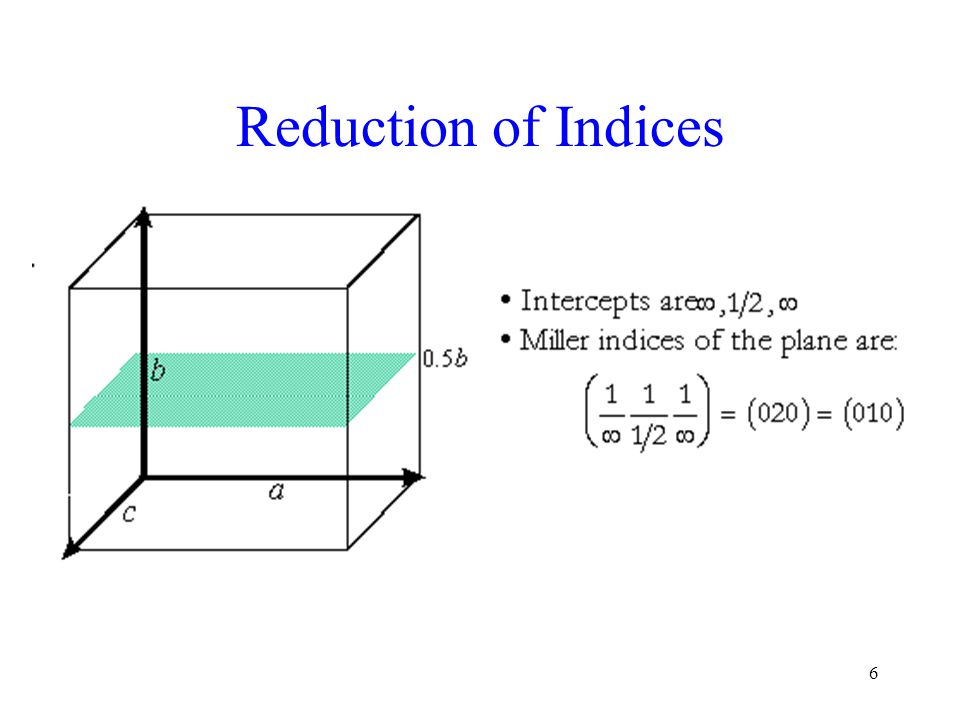 6 Reduction of Indices
