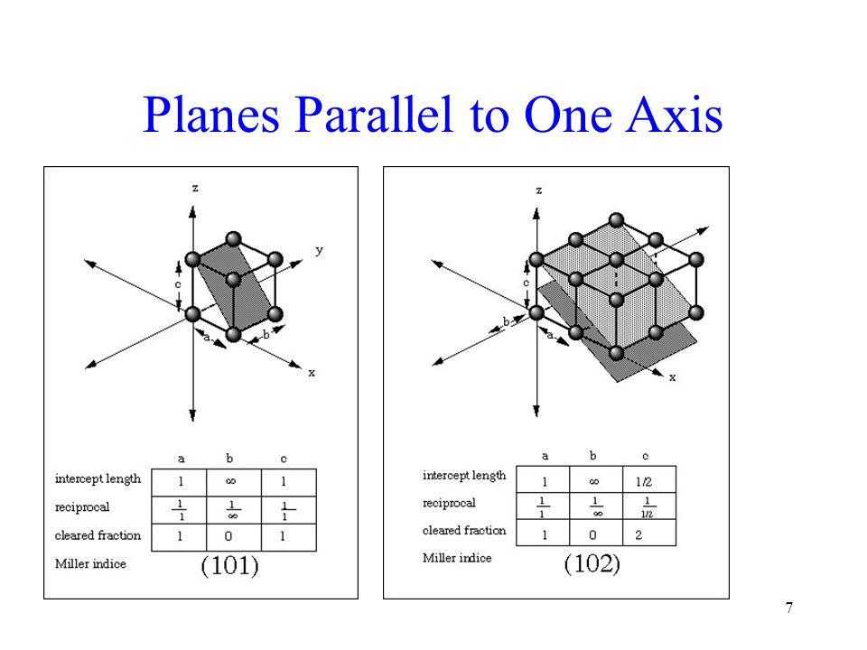 18 Unit Cell Magnitudes a' = 0.2819/0.5640, b' = 1.128/0.5640, c' = 0.8463/0.5640 a' = 0.4998, b' = 2.000, c' = 1.501 Invert: 1/0.4998, 1/2.000, 1/1.501 = 2,1/2, 2/3