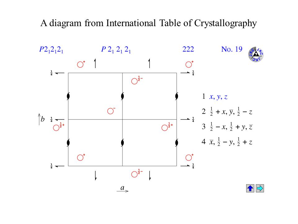 A diagram from International Table of Crystallography