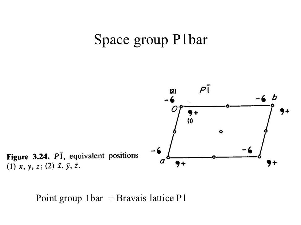 Space group P1bar Point group 1bar + Bravais lattice P1