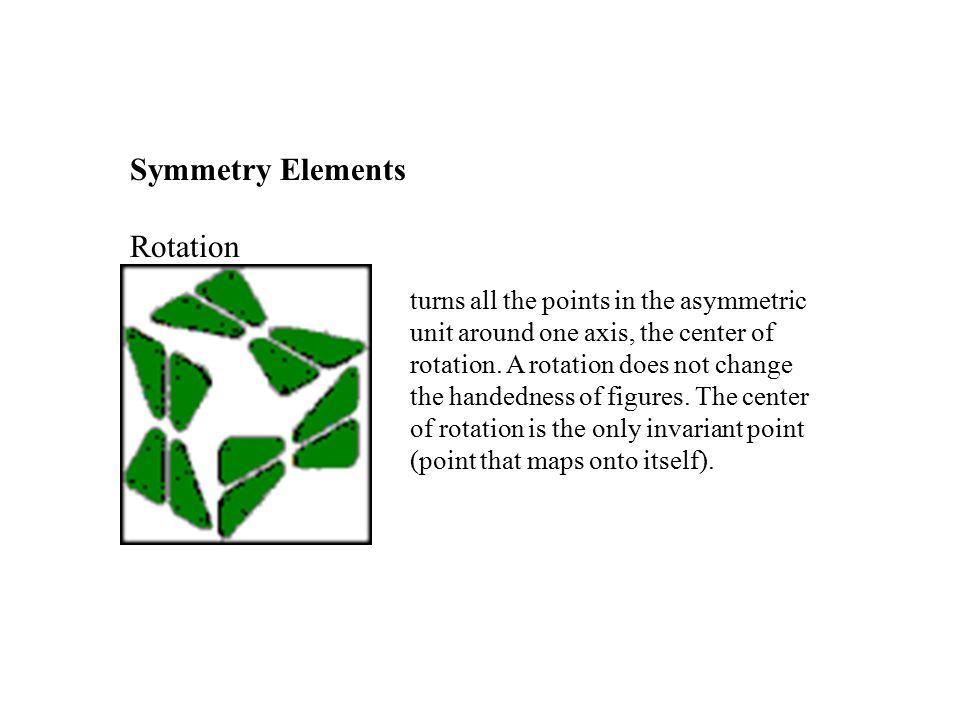 Space group P2 Point group 2 + Bravais lattice primitive monoclinic