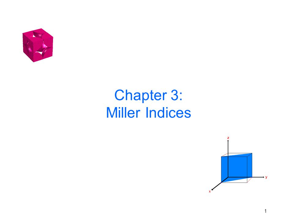 Chapter 3: Miller Indices 1