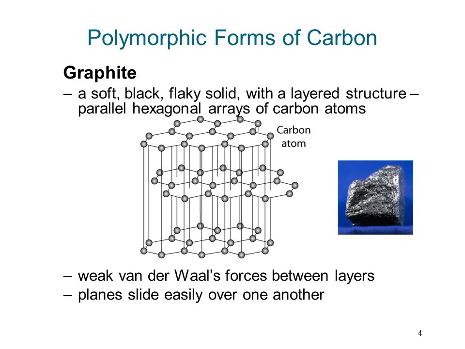 4 Polymorphic Forms of Carbon Graphite –a soft, black, flaky solid, with a layered structure – parallel hexagonal arrays of carbon atoms –weak van der