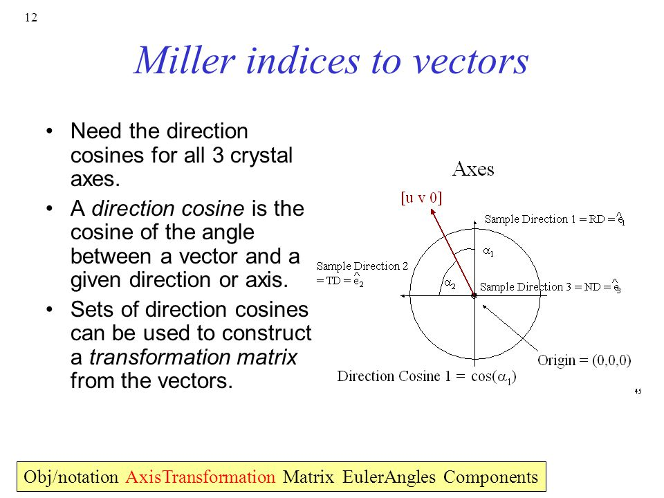 12 Miller indices to vectors Obj/notation AxisTransformation Matrix EulerAngles Components Need the direction cosines for all 3 crystal axes.