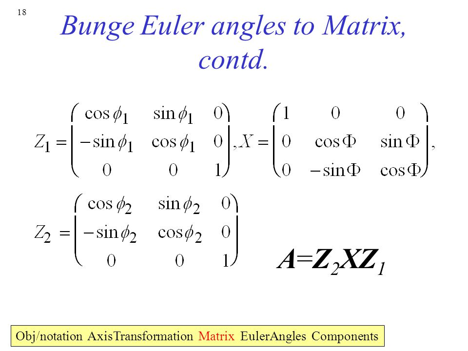 18 Bunge Euler angles to Matrix, contd.