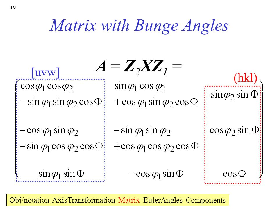 19 Matrix with Bunge Angles A = Z 2 XZ 1 = (hkl) [uvw] Obj/notation AxisTransformation Matrix EulerAngles Components