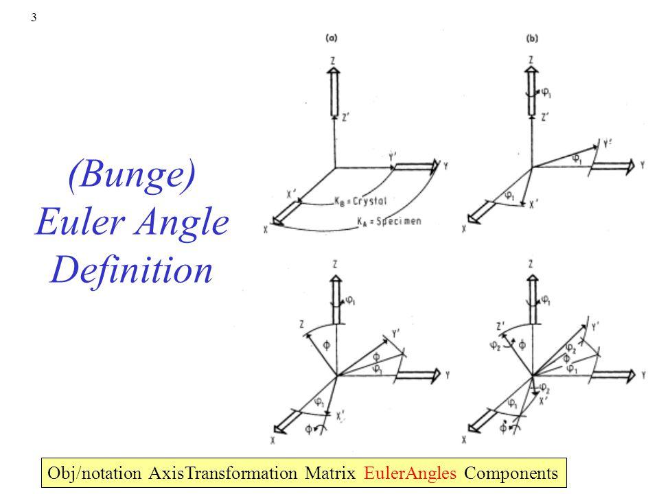 3 (Bunge) Euler Angle Definition Obj/notation AxisTransformation Matrix EulerAngles Components