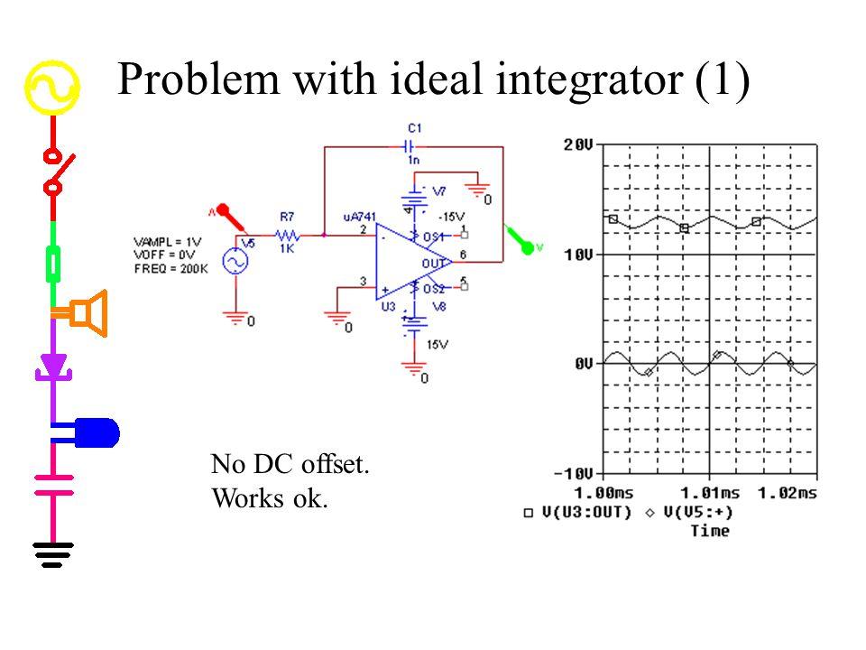 Problem with ideal integrator (1) No DC offset. Works ok.