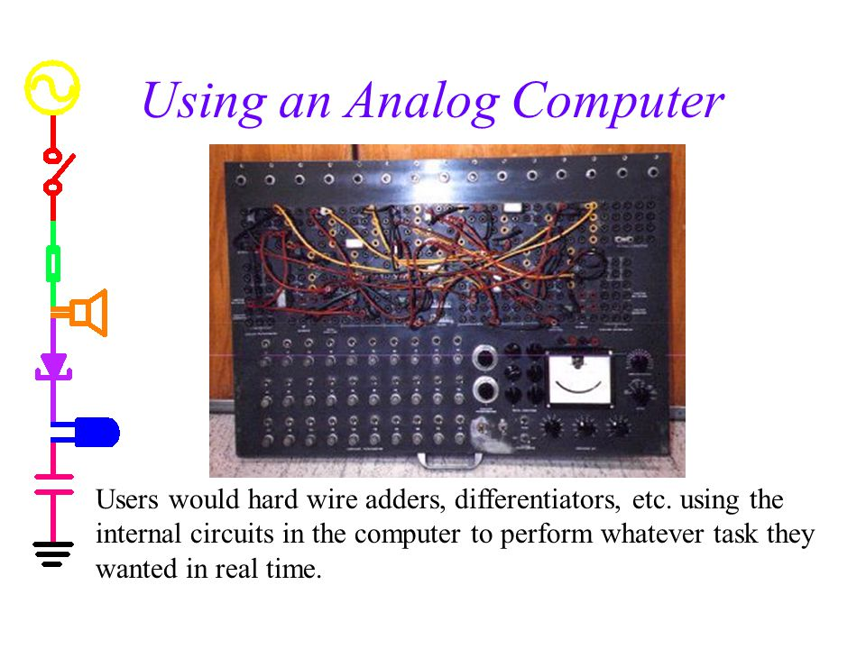 Using an Analog Computer Users would hard wire adders, differentiators, etc. using the internal circuits in the computer to perform whatever task they