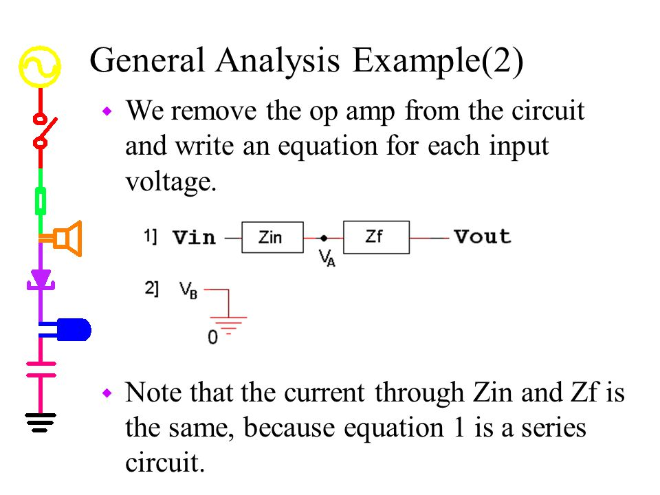w We remove the op amp from the circuit and write an equation for each input voltage. w Note that the current through Zin and Zf is the same, because