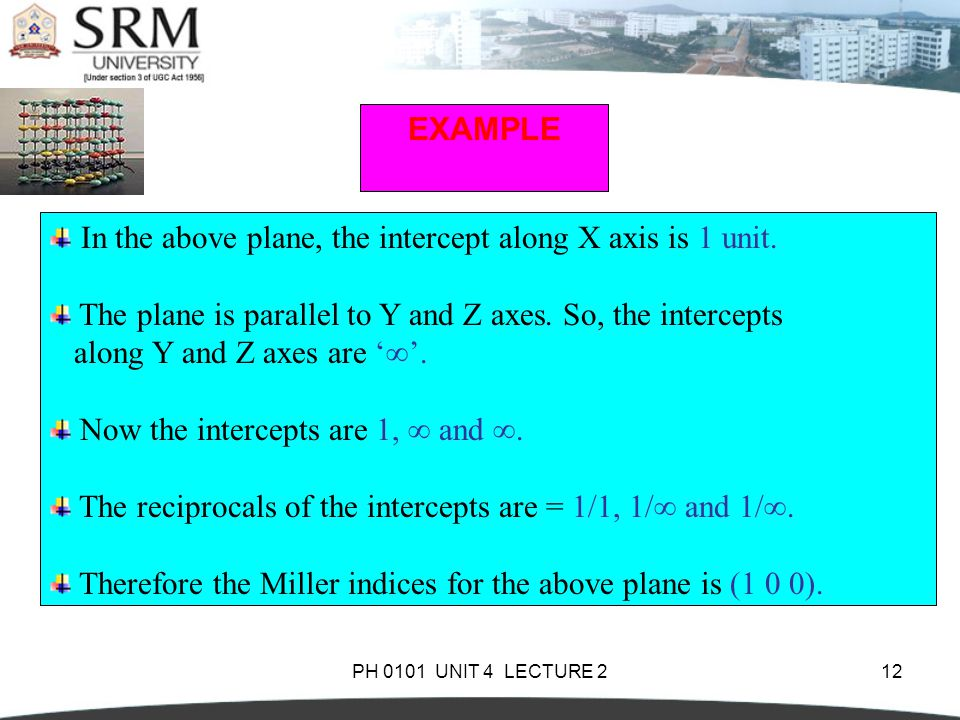 PH 0101 UNIT 4 LECTURE 212 EXAMPLE In the above plane, the intercept along X axis is 1 unit. The plane is parallel to Y and Z axes. So, the intercepts