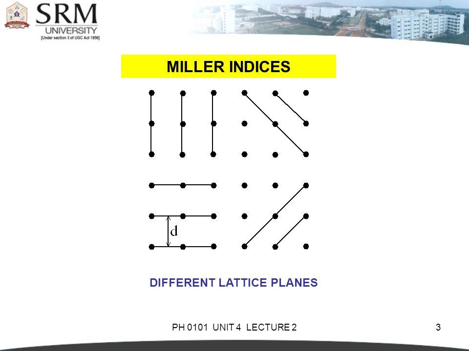 PH 0101 UNIT 4 LECTURE 23 MILLER INDICES DIFFERENT LATTICE PLANES
