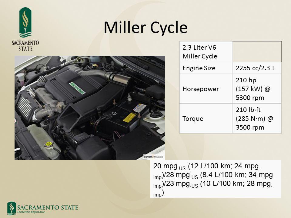 2.3 Liter V6 Miller Cycle Engine Size2255 cc/2.3 L Horsepower 210 hp (157 kW) @ 5300 rpm Torque 210 lb·ft (285 N·m) @ 3500 rpm 20 mpg -US (12 L/100 km