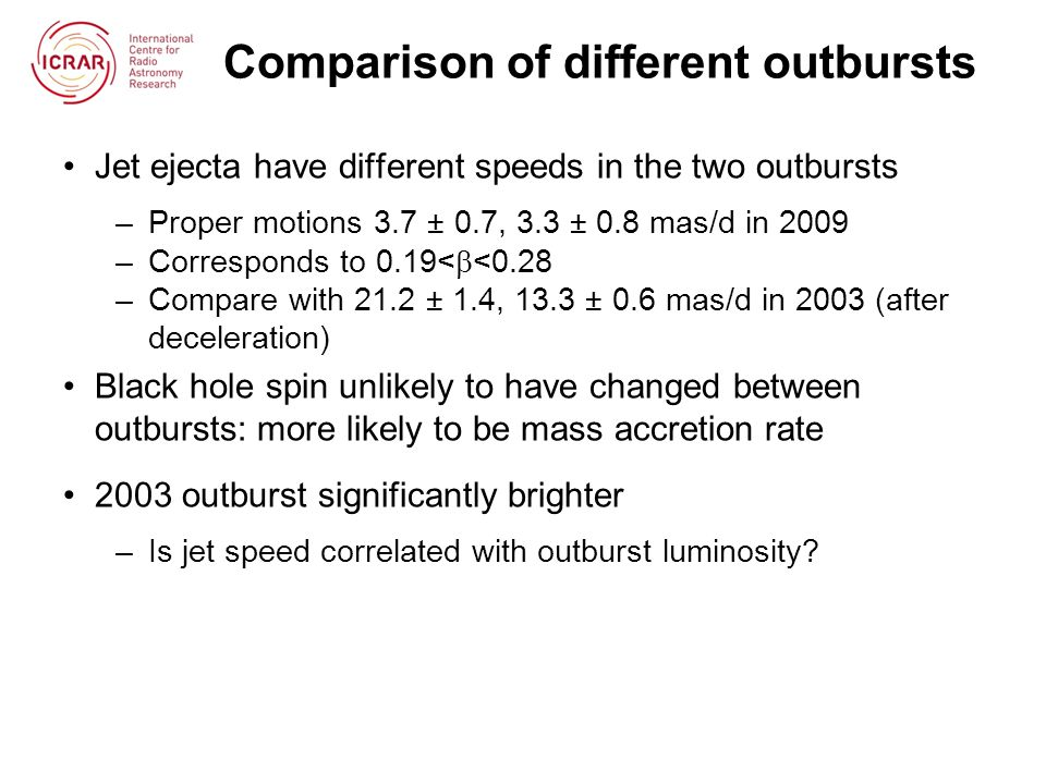 Comparison of different outbursts Jet ejecta have different speeds in the two outbursts –Proper motions 3.7 ± 0.7, 3.3 ± 0.8 mas/d in 2009 –Corresponds to 0.19<  <0.28 –Compare with 21.2 ± 1.4, 13.3 ± 0.6 mas/d in 2003 (after deceleration) Black hole spin unlikely to have changed between outbursts: more likely to be mass accretion rate 2003 outburst significantly brighter –Is jet speed correlated with outburst luminosity?