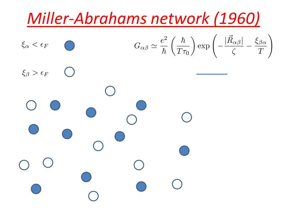 Miller-Abrahams network (1960)