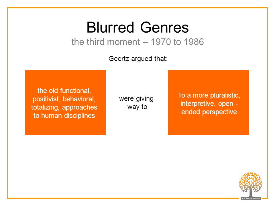 Blurred Genres the third moment – 1970 to 1986 Geertz argued that: the old functional, positivist, behavioral, totalizing, approaches to human discipl