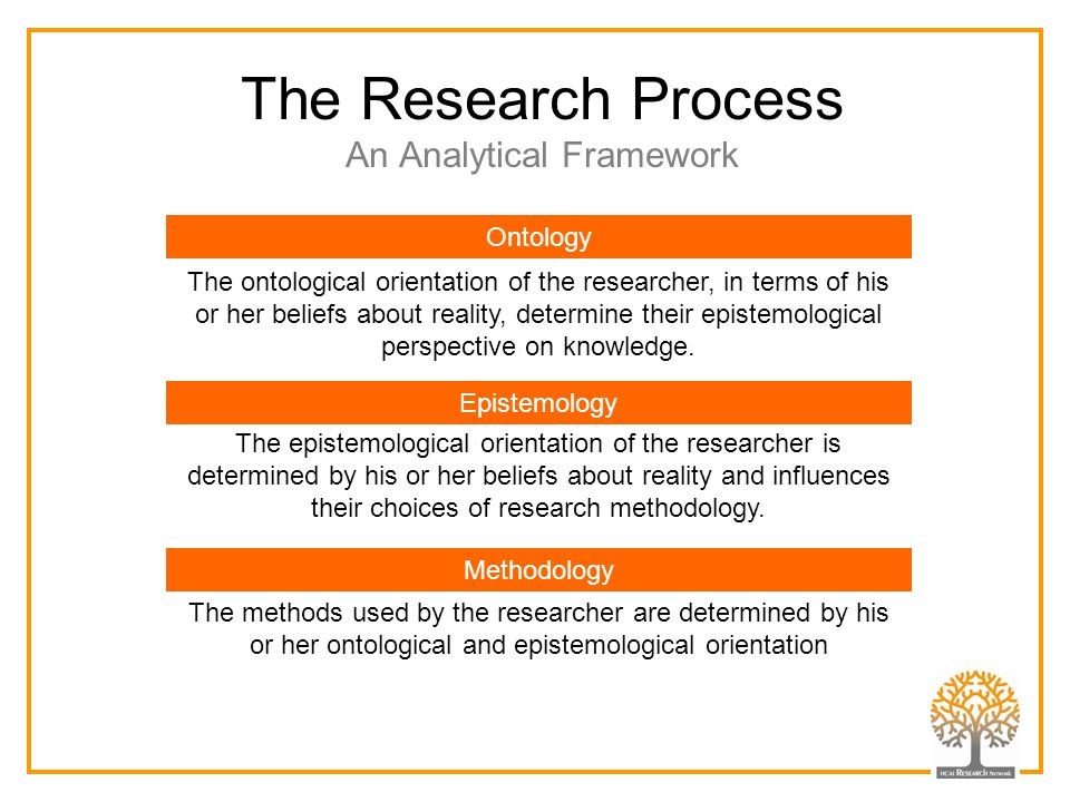 The Research Process An Analytical Framework Ontology Epistemology Methodology The ontological orientation of the researcher, in terms of his or her b
