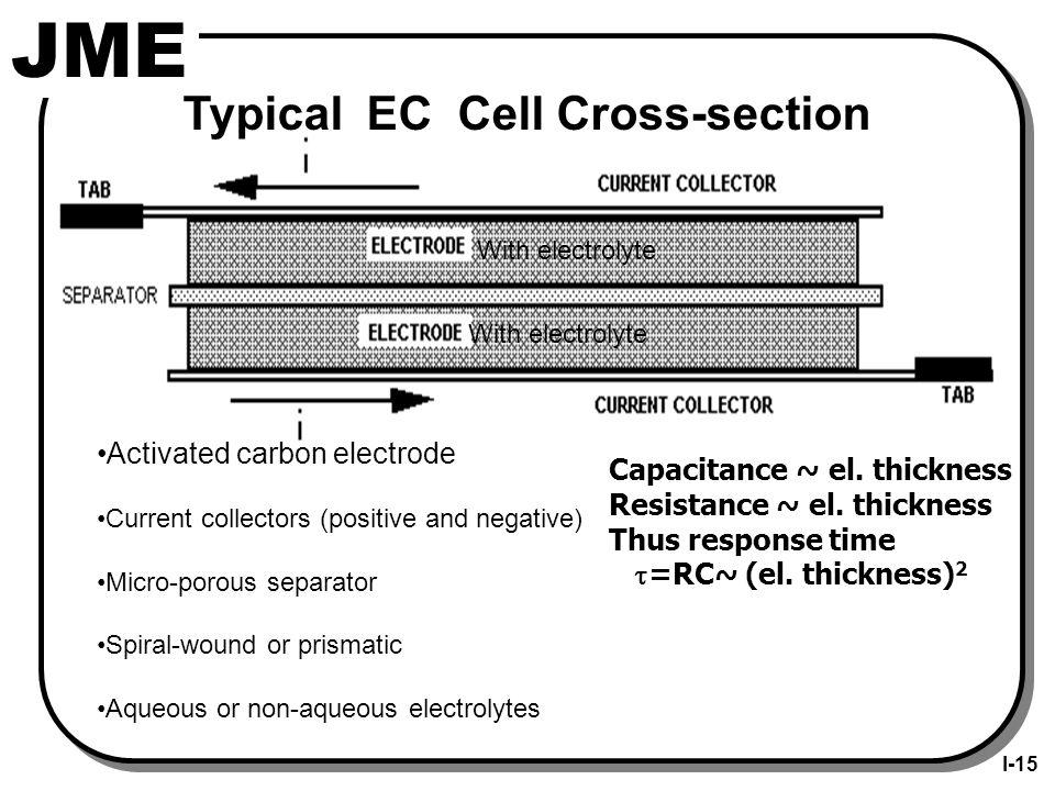 JME Typical EC Cell Cross-section Activated carbon electrode Current collectors (positive and negative) Micro-porous separator Spiral-wound or prismatic Aqueous or non-aqueous electrolytes I-15 Capacitance ~ el.
