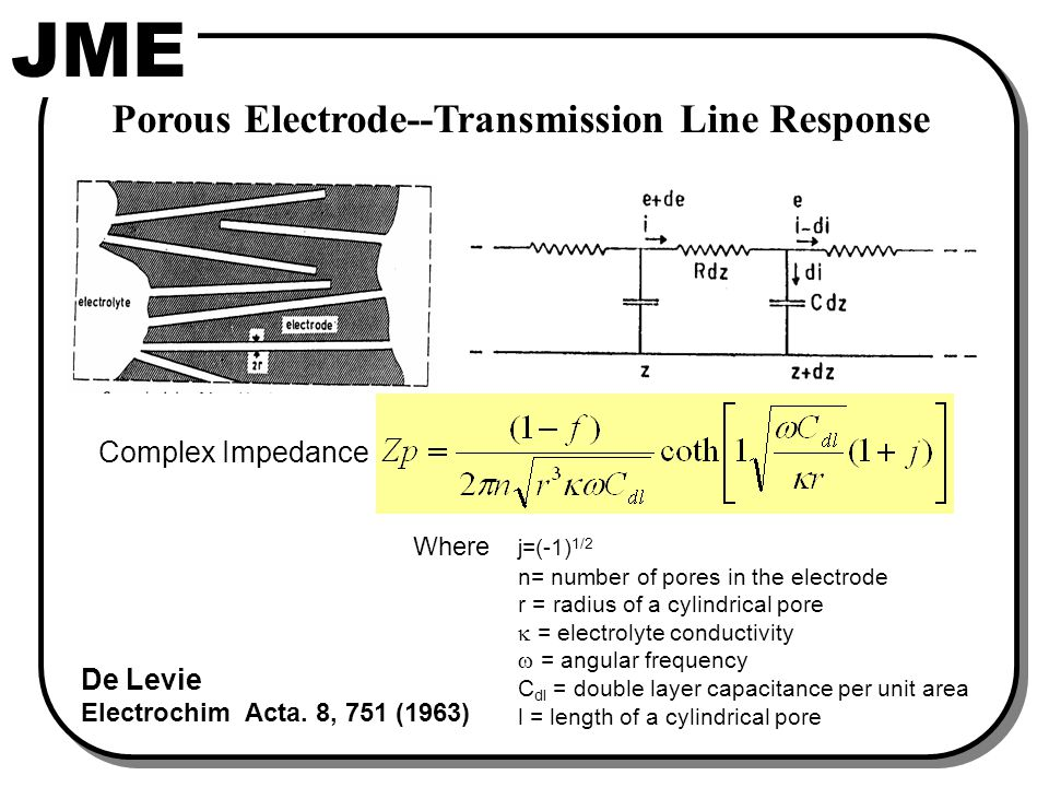 JME Porous Electrode--Transmission Line Response Complex Impedance Where j=(-1) 1/2 n= number of pores in the electrode r = radius of a cylindrical pore  = electrolyte conductivity  = angular frequency C dl = double layer capacitance per unit area l = length of a cylindrical pore De Levie Electrochim Acta.