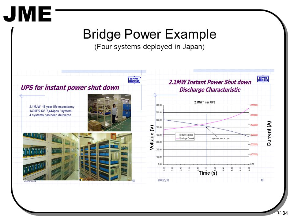 Bridge Power Example (Four systems deployed in Japan) Time (s) Voltage (V) Current (A) V- 34