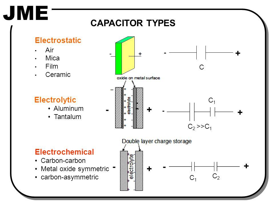 JME CAPACITOR TYPES Electrostatic Air Mica Film Ceramic Electrolytic Aluminum Tantalum Electrochemical Carbon-carbon Metal oxide symmetric carbon-asymmetric + +- - - + + + - - - C C1C1 C2C2 C 2 >>C 1 C1C1