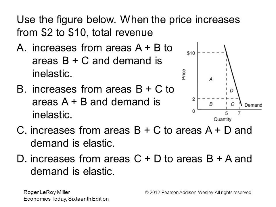 Roger LeRoy Miller © 2012 Pearson Addison-Wesley. All rights reserved. Economics Today, Sixteenth Edition Use the figure below. When the price increas