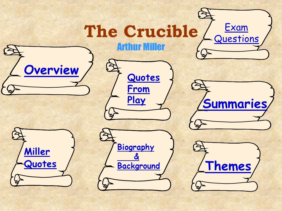 Can anyone tell me some themes of the crucible?