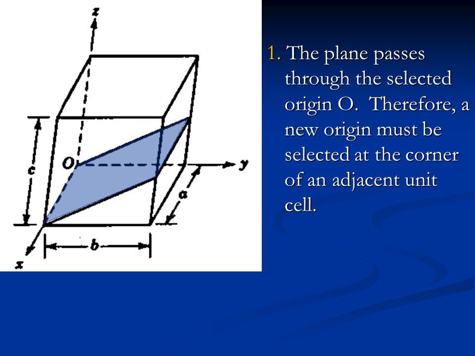 1.The plane passes through the selected origin O.