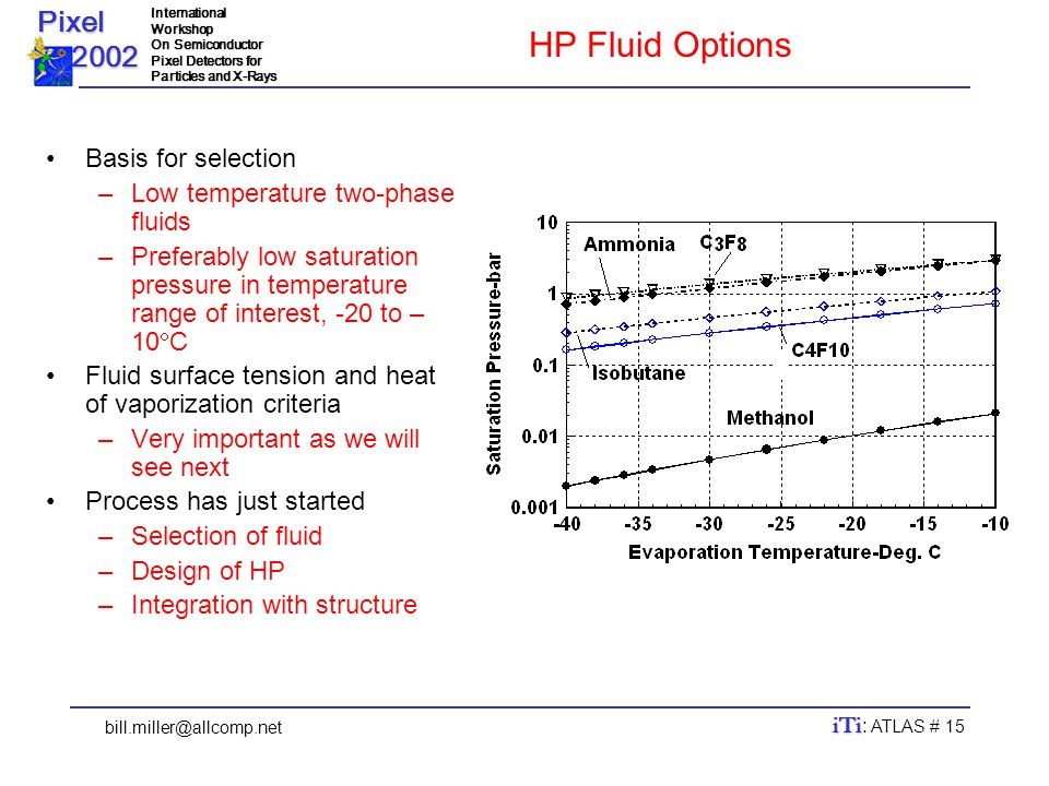 Pixel 2002 2002InternationalWorkshop On Semiconductor Pixel Detectors for Particles and X-Rays bill.miller@allcomp.net iTi iTi : ATLAS # 15 HP Fluid Options Basis for selection –Low temperature two-phase fluids –Preferably low saturation pressure in temperature range of interest, -20 to – 10  C Fluid surface tension and heat of vaporization criteria –Very important as we will see next Process has just started –Selection of fluid –Design of HP –Integration with structure
