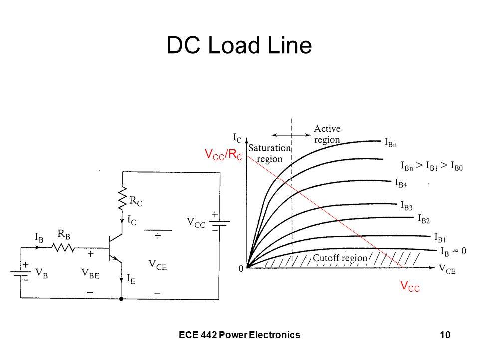 ECE 442 Power Electronics10 DC Load Line V CC V CC /R C