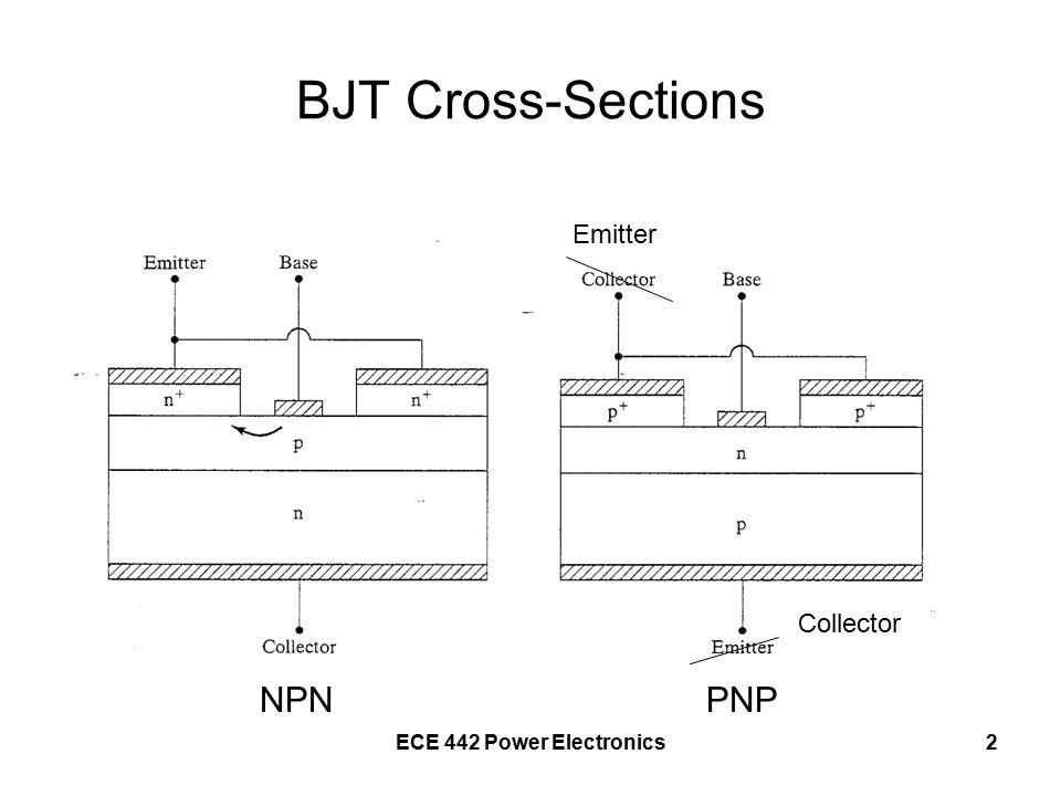 ECE 442 Power Electronics2 BJT Cross-Sections NPN PNP Emitter Collector