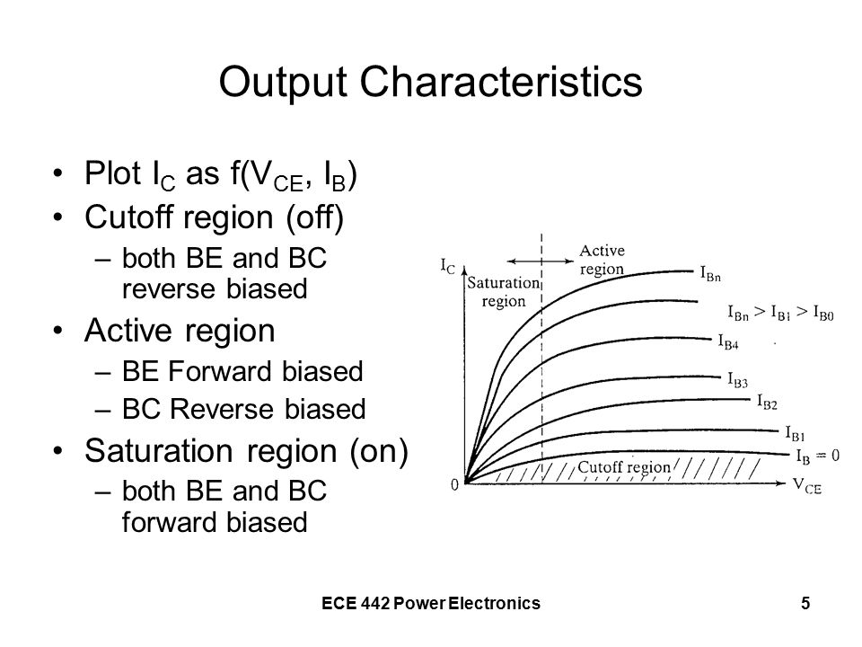 ECE 442 Power Electronics5 Output Characteristics Plot I C as f(V CE, I B ) Cutoff region (off) –both BE and BC reverse biased Active region –BE Forward biased –BC Reverse biased Saturation region (on) –both BE and BC forward biased