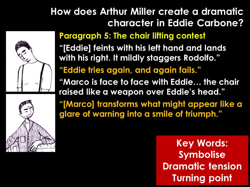 "How does Arthur Miller create a dramatic character in Eddie Carbone? Paragraph 5: The chair lifting contest ""[Eddie] feints with his left hand and lan"