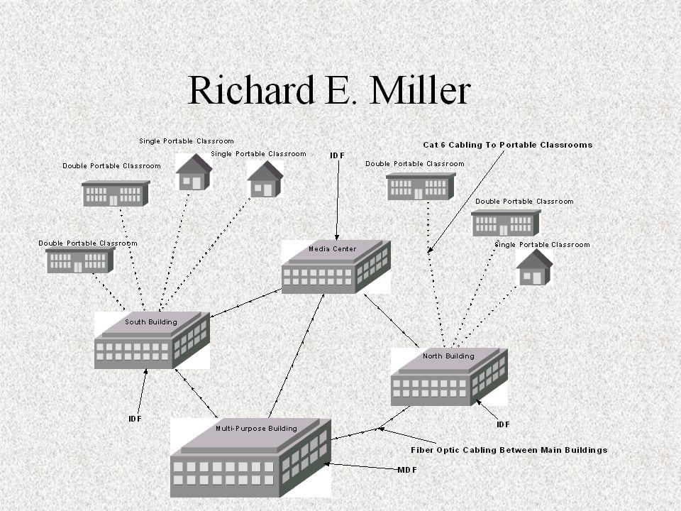 Wiring Scheme The Richard E.