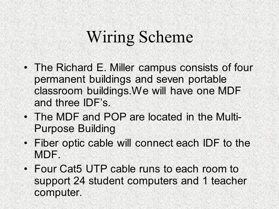 Wiring Scheme The Richard E.