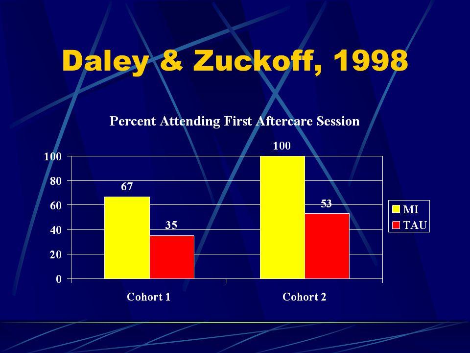 Daley & Zuckoff, 1998