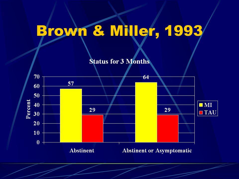 Brown & Miller, 1993